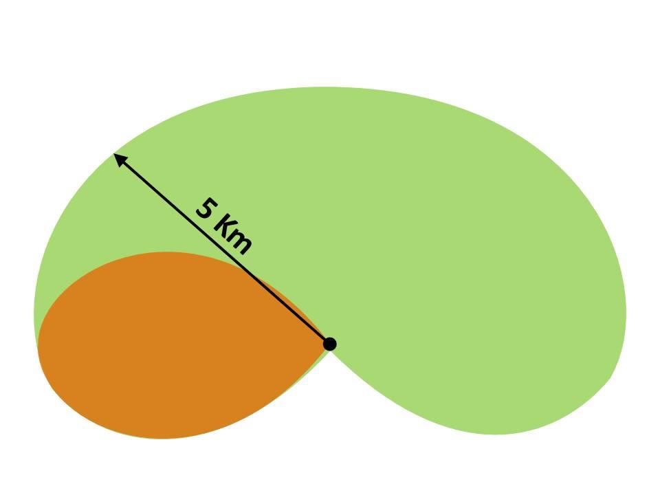 Směrová soustava s antena-trackerem