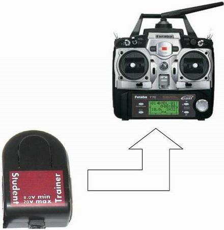Propojení headtrackeru s vysílačem