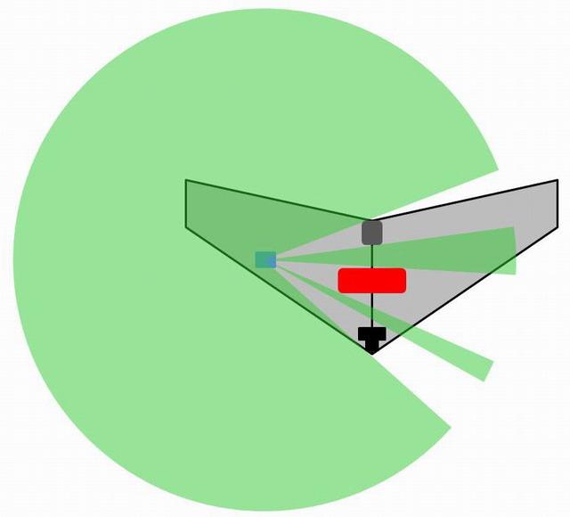 Zastínění signálu elektricky vodivými součástmi modelu