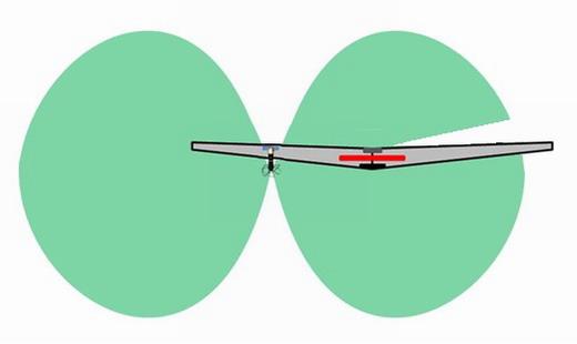 Inverzní základní anténní sestava modelu