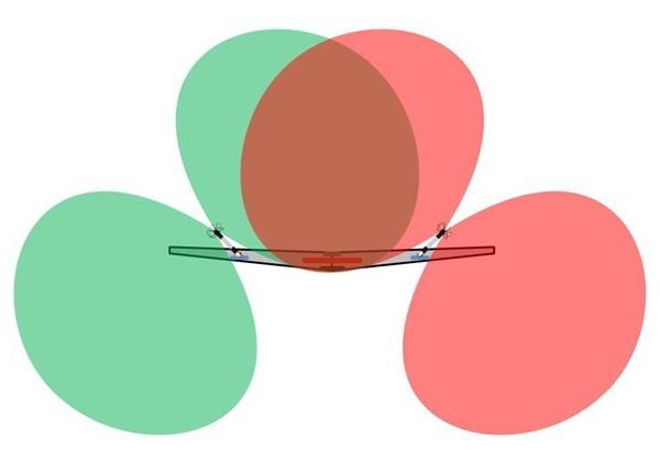 Anténní systém se dvěma anténami na modelu