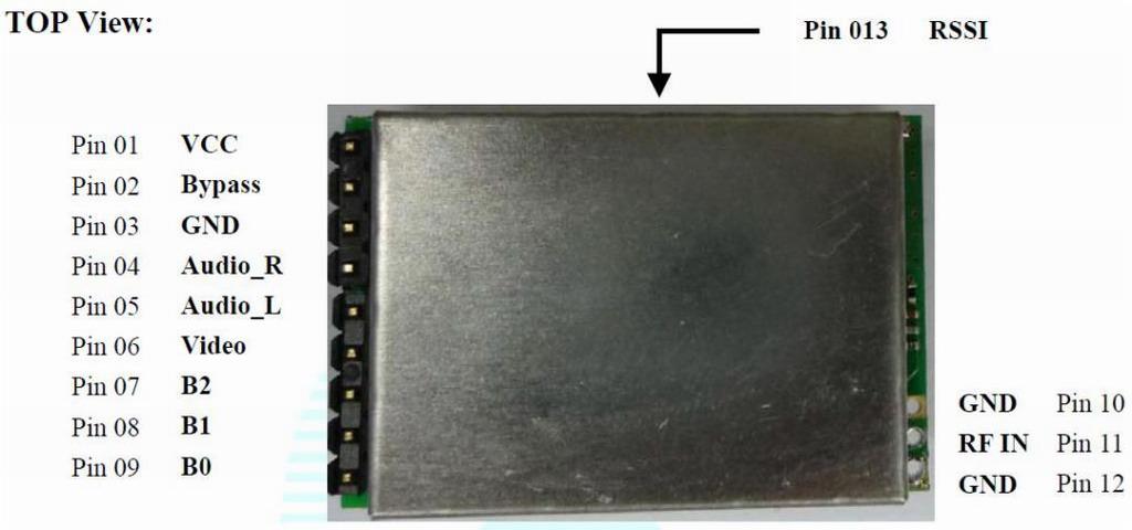 Zapojení přijímačového modulu AirWave